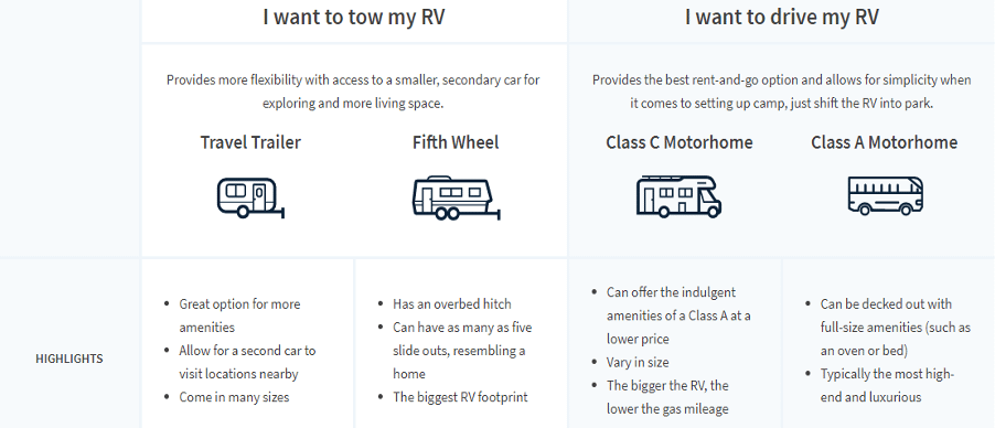 Why RVshare is the best RV rental website